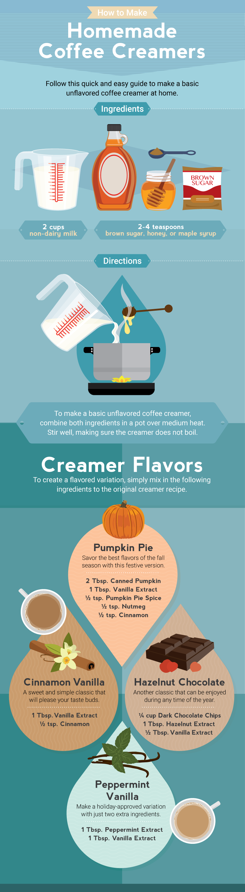 coffee creamer alternatives